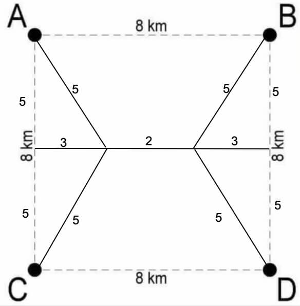 4 Cities 22 km Puzzle Answer