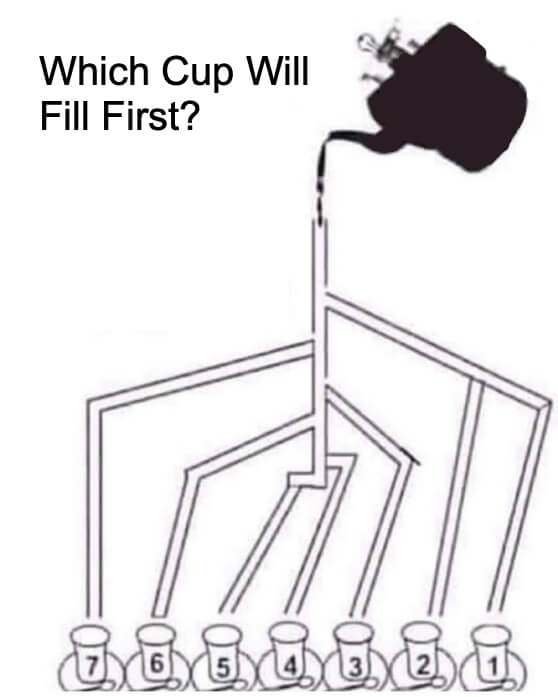 which cup will fill first